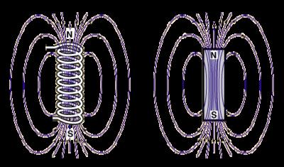 磁石の磁場