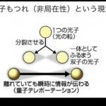 量子論的テレパシーの原理